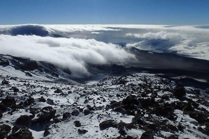 日本からガイド同行安心・快適 海外登山ツアー